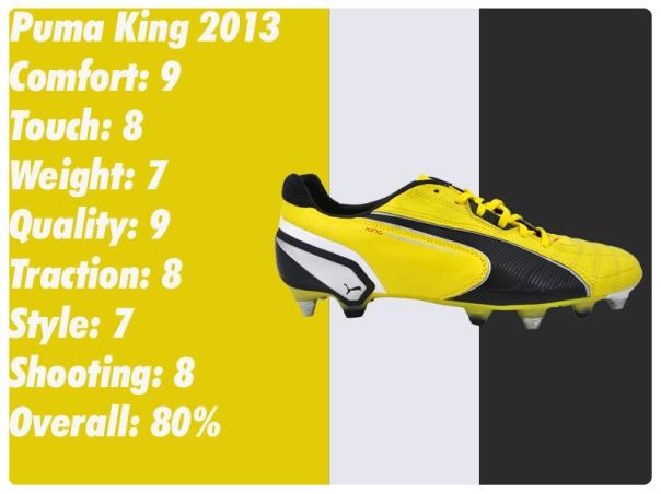 puma king 2013 score sheet