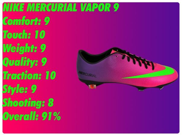 mercruail vapor 9 score sheet